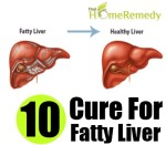 Natural Cure For Fatty Liver – How To Cure Fatty Liver Naturally